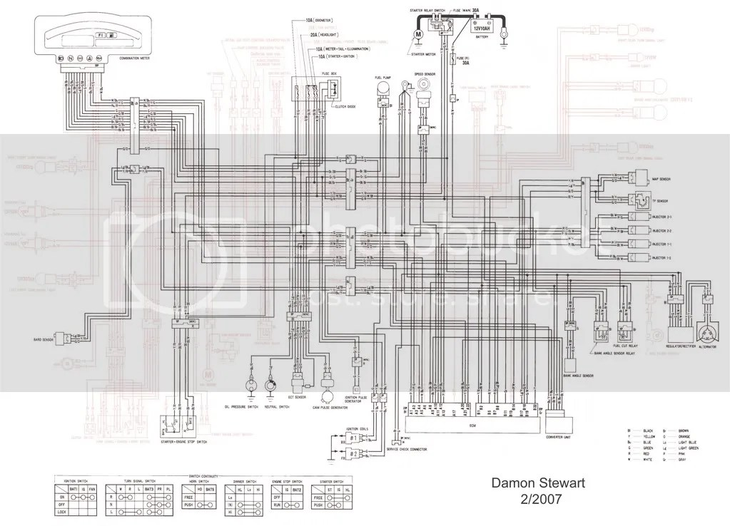 Ducati Monster 696 Wiring Diagram - Wwwcaseistore \u2022