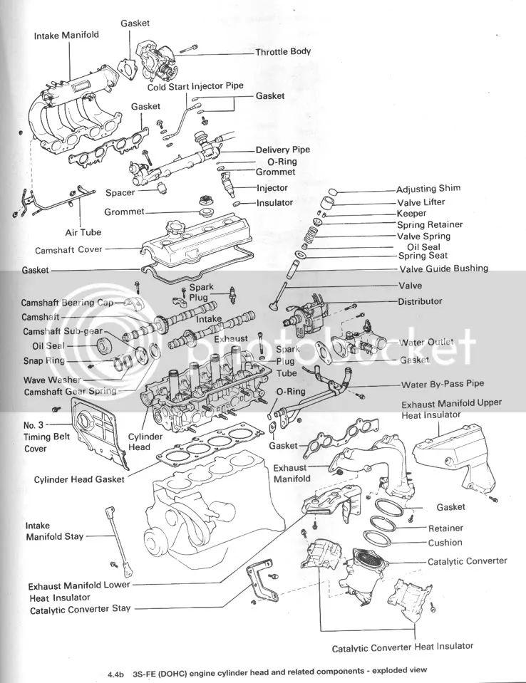5sfe wiring diagram