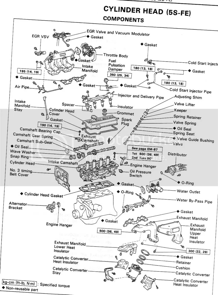 Wiring Diagram Toyota 3s Fe - Tropddnssde \u2022