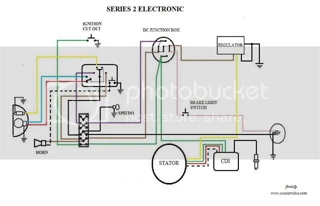 lambretta electronic wiring diagram brandforesight co electronic ignition kit for lambretta lambretta wiring diagram circuit diagram template