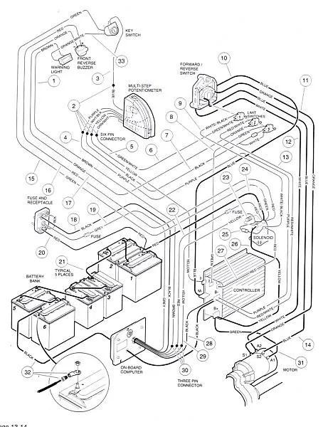 2001 Club Car Gas Wiring Diagram Online Wiring Diagram