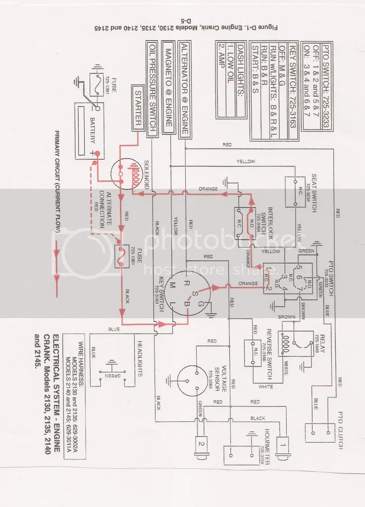 wiring diagram for cub cadet 2135 hds