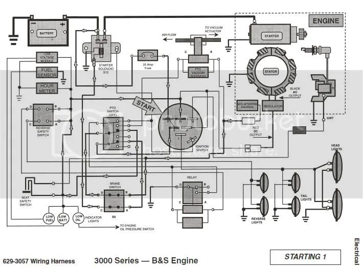 cub cadet wiring diagram 3000 series free download wiring diagram