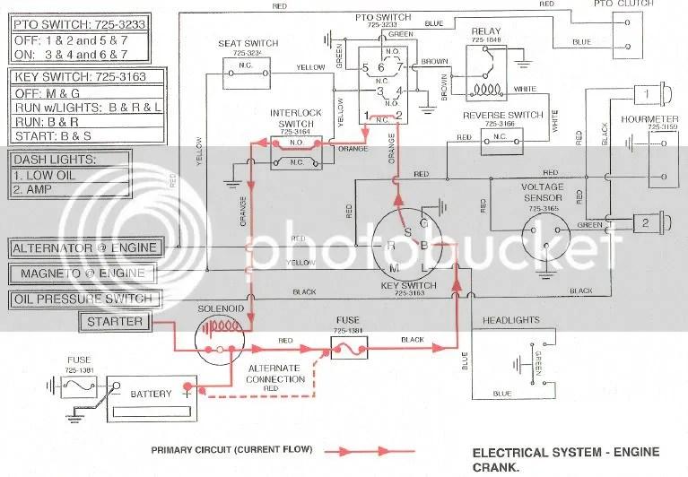 2182 Cub Wiring Diagram Wiring Diagram