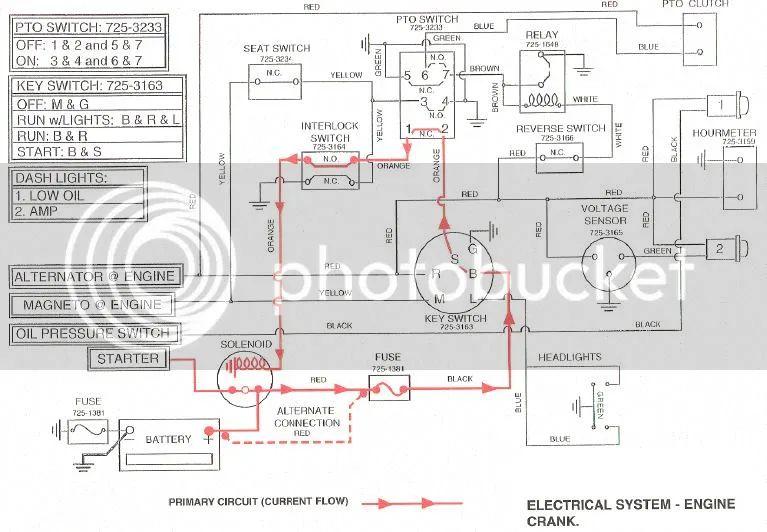 1054 cub cadet wiring diagram