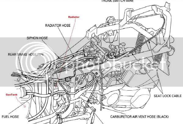 diagram moreover gy6 voltage regulator wiring diagram on yamaha atv