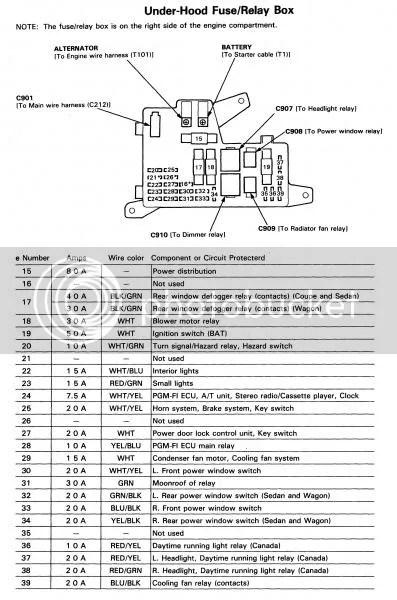 Car Fuse Box Missing Fuses Wiring Diagram