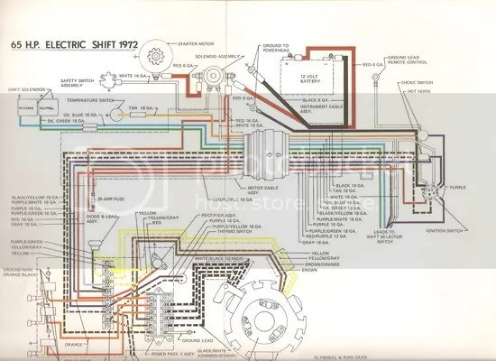 65 Hp Evinrude Wiring Diagram Wiring Schematic Diagram