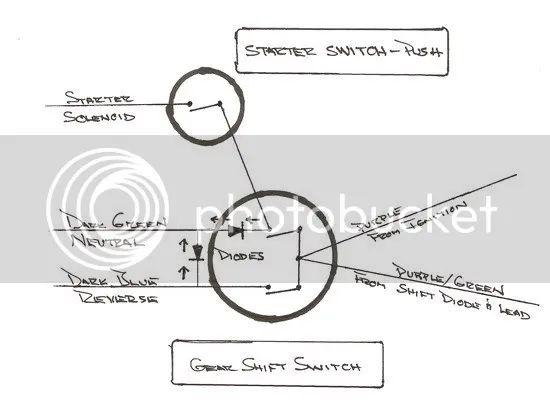john deere stx30 solenoid wiring diagram