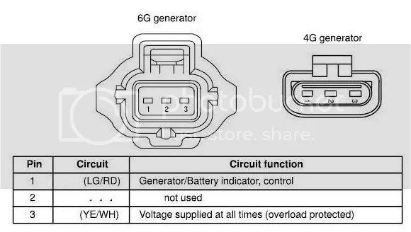 Coyote alternator wiring schematic ? - Yellow Bullet Forums