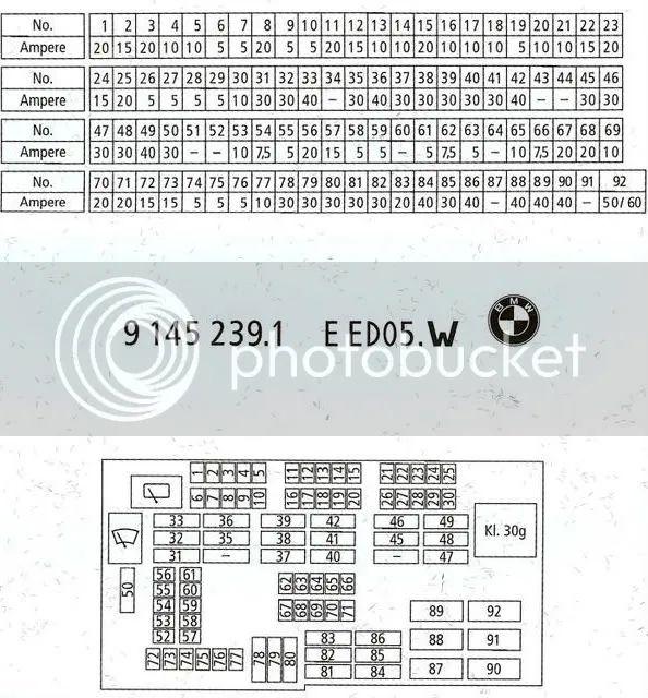 135i fuse box location