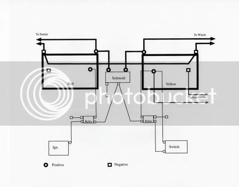 jeep cherokee wiring diagram on 95 jeep cherokee battery wiring