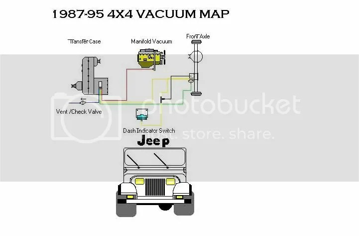 Hose Diagram 1988 Jeep Wrangler Wiring Diagram