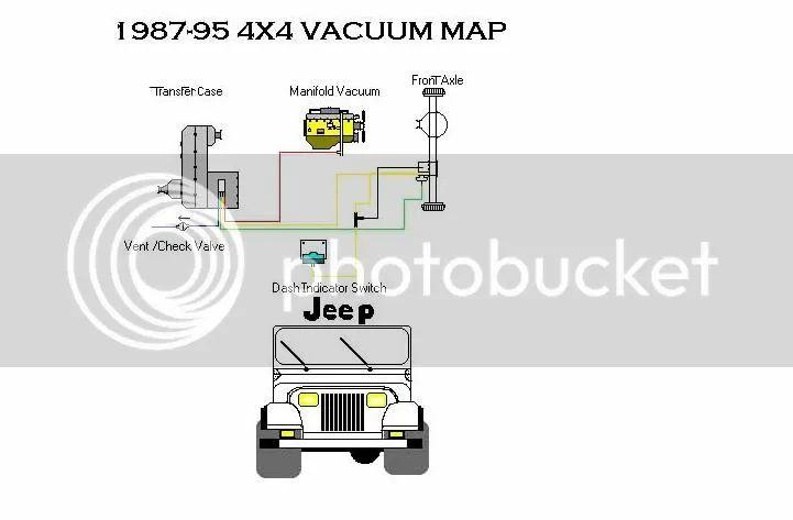 jeep 2 4 vacuum lines diagram