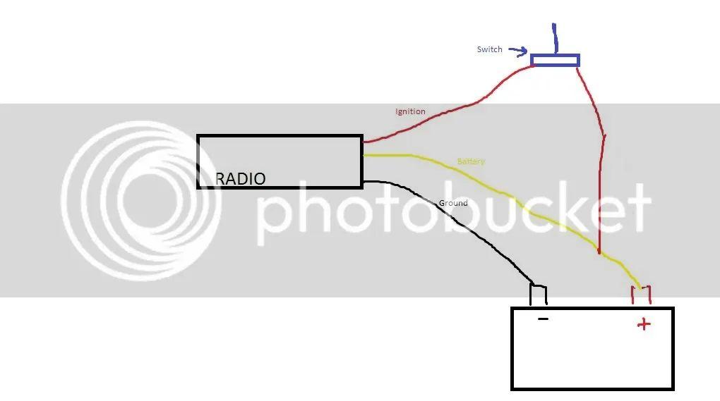 boat radio wiring diagram