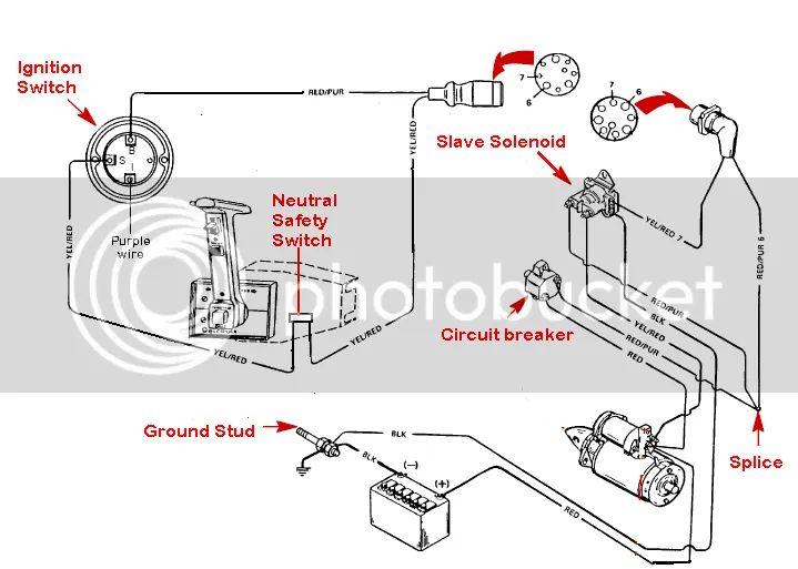 starter motors boat wiring help