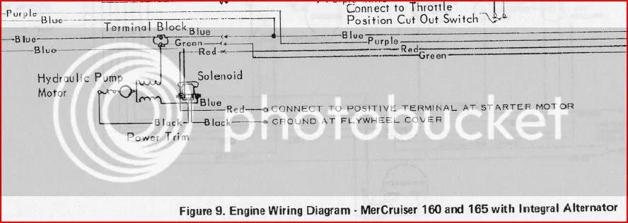 3 0 Mercruiser Trim Wiring Diagram Wiring Diagram