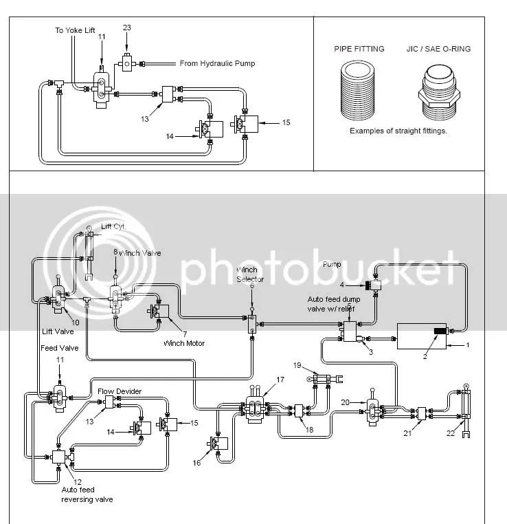 kubota tractor starter wiring diagrams wiring diagram