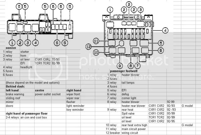 toyota estima lucida wiring diagram