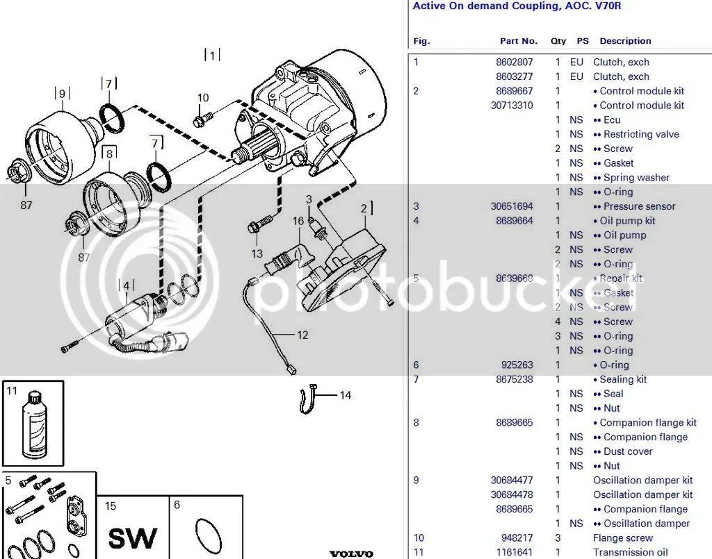 volvo 850 headlight wiring diagram
