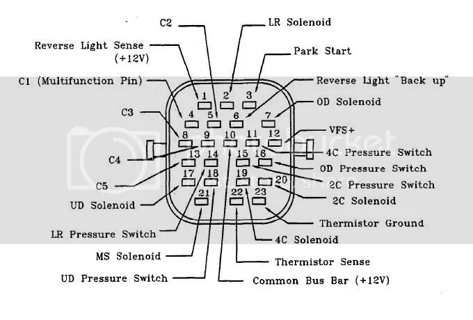 68rfe wiring diagram