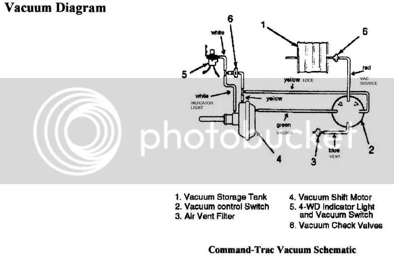 1990 Jeep Wrangler Vacuum Line Diagram Online Wiring Diagram