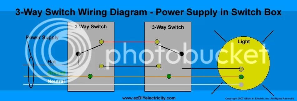 duplex light switch wiring diagram wiring diagrams double gang box