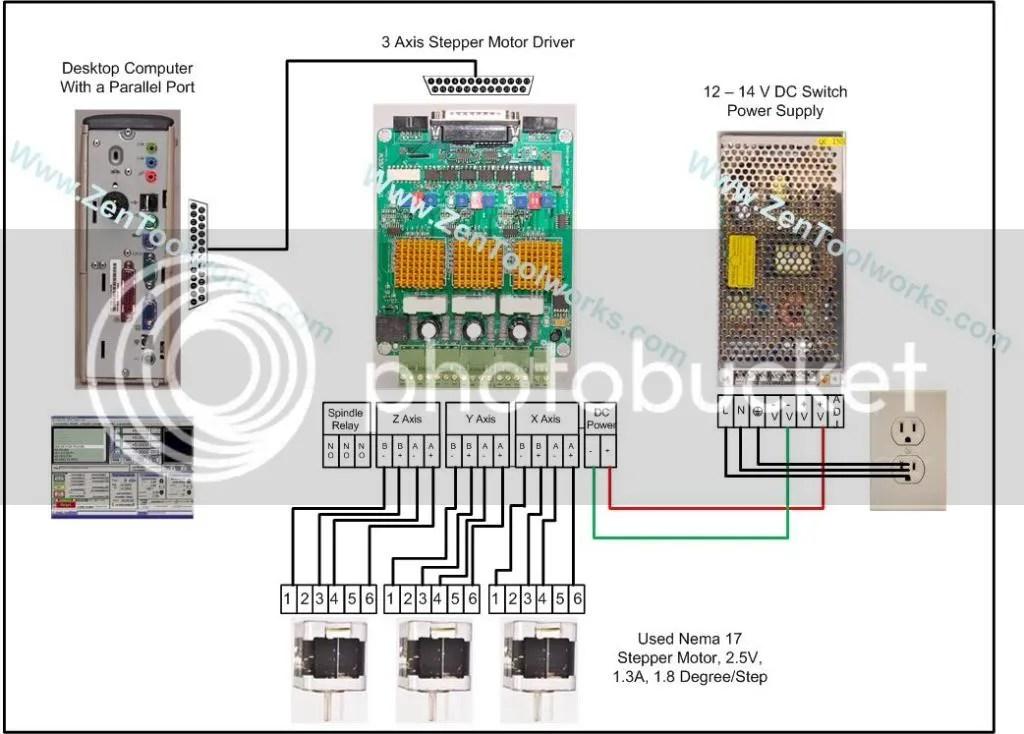 Nema 17 Wiring Diagram Cnc Wiring Diagram