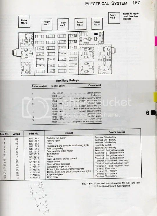 Peugeot 106 Gti Fuse Box Layout Index listing of wiring diagrams