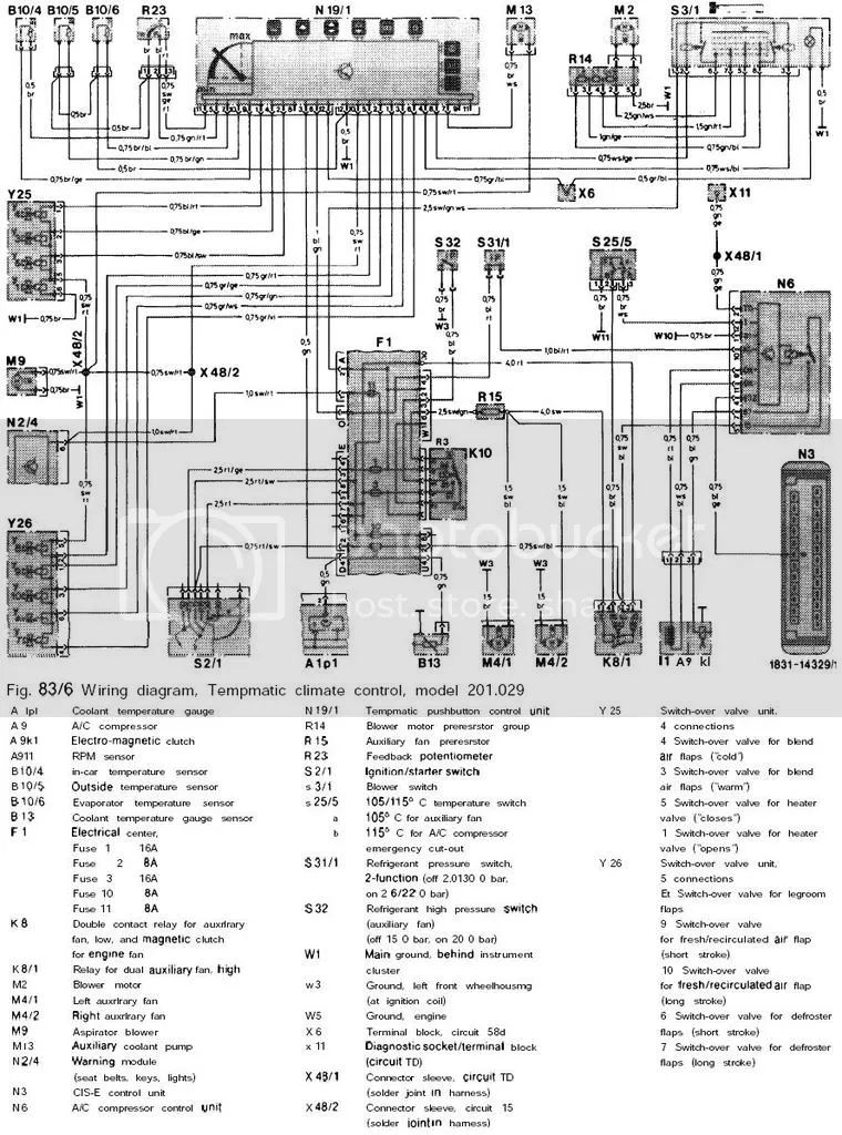 2003 mercedes sl500 fuse box diagram