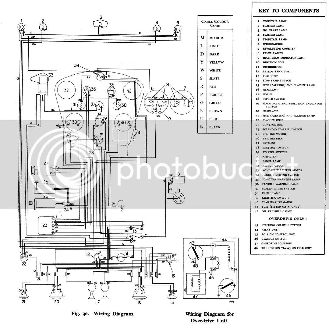 1960 triumph tr3 wiring diagram free picture