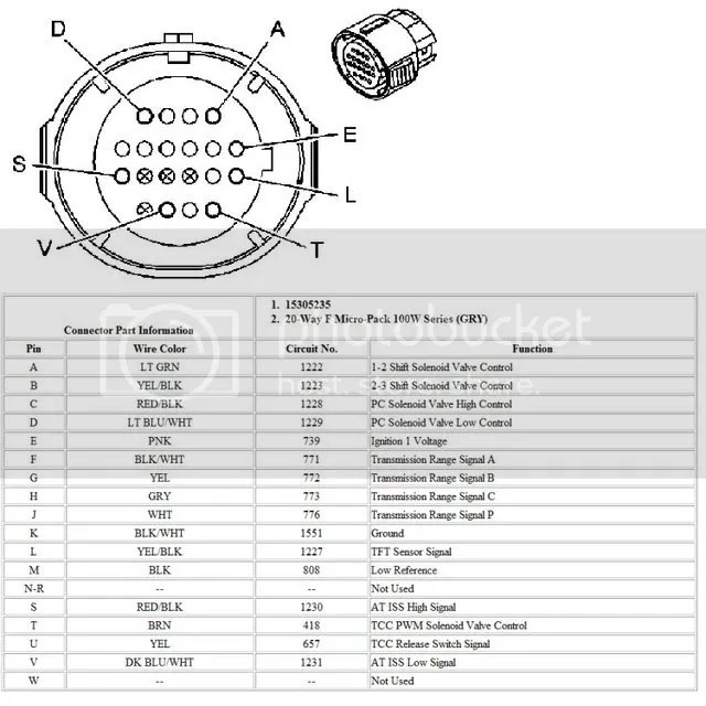 4t65e Transmission Wiring Harness Diagram Wiring Schematic Diagram