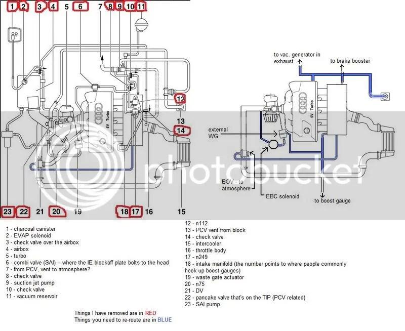Audi Vacuum Diagram - Wiring Data Diagram