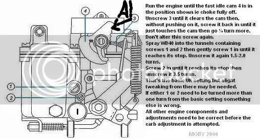 vw carburetor wiring diagram vw tech article wiring diagram vw