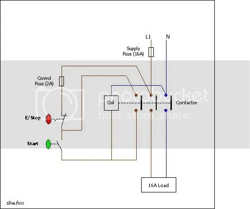 Wiring Diagram For 415v Contactor - Wiring Diagrams Schematics