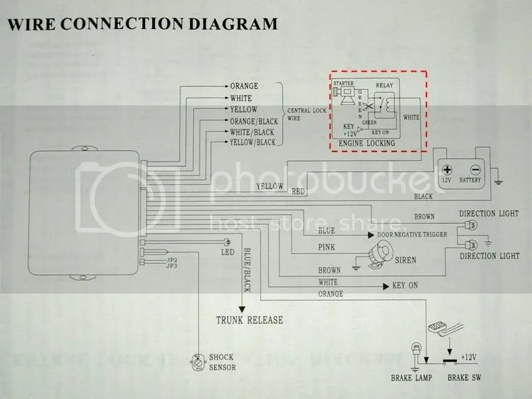 Vauxhall Remote Starter Diagram Wiring Diagram