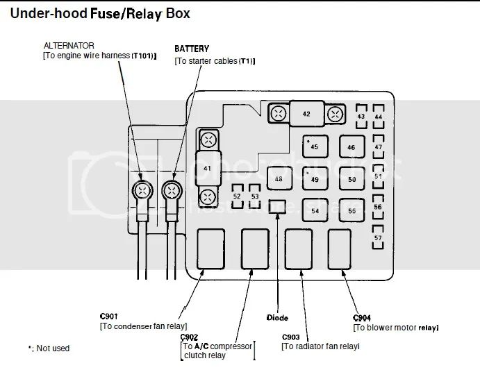 2011 camaro fuse box cover
