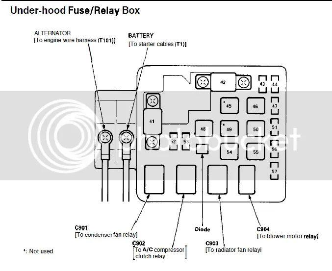 del sol under hood fuse box