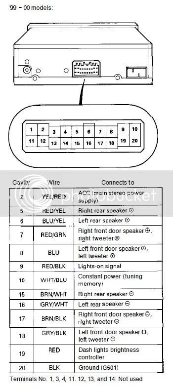 02 civic wiring diagram honda civic main relay wiring diagram image