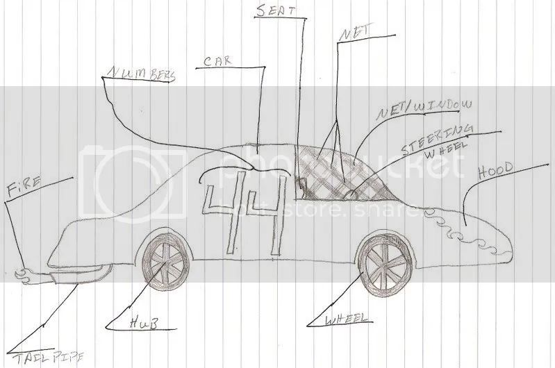 car dashboard diagram diagram car