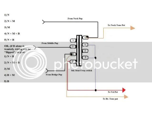 ssh wiring diagram 5 way switch