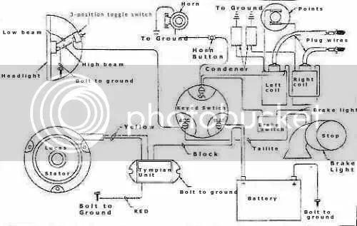 bsa a65 wiring diagram