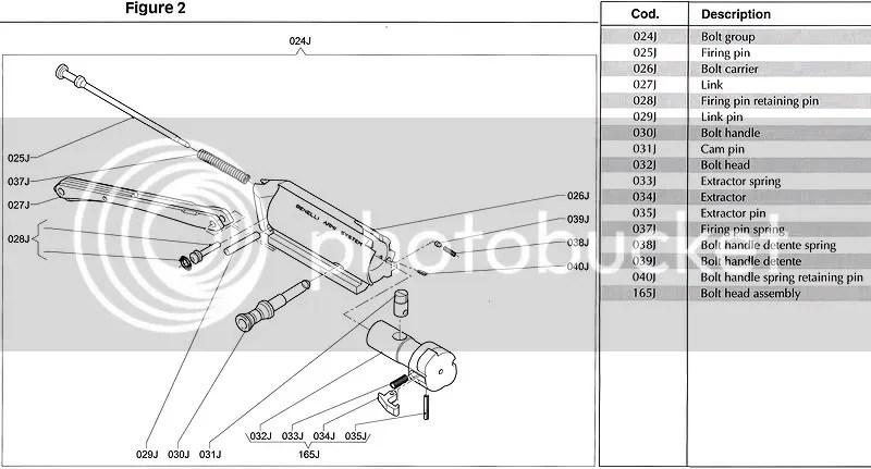 Benelli M4 Parts Schematic - Tropddnssde \u2022