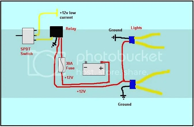 Wiring Fog Lights standard electrical wiring diagram