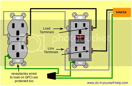 Two Gfci Outlet Wiring Diagram. Two. Free Wiring Diagrams For Car