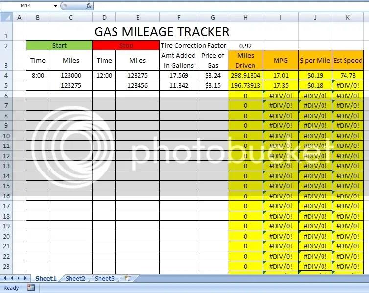 gas mileage worksheet - Josemulinohouse