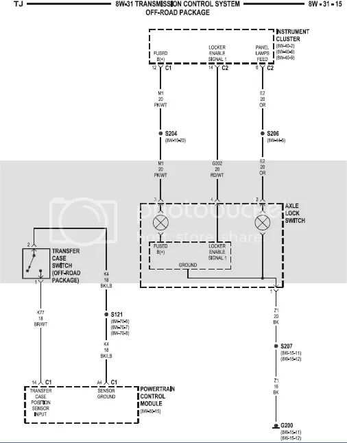 2005 jeep lj wiring diagram