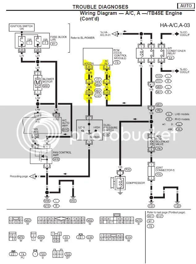 nissan patrol td42 wiring diagram