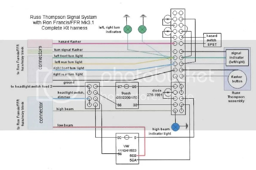 Factory Five Wiring Diagram - Wiring Diagrams Schema