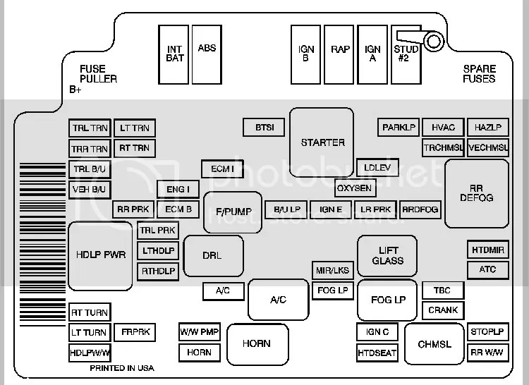 1984 S10 Fuse Box - Wiring Data Diagram